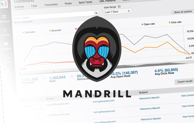 Better emailing with Mandrill