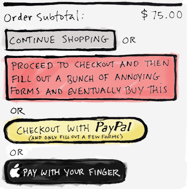 How Apple Pay might affect ecommerce